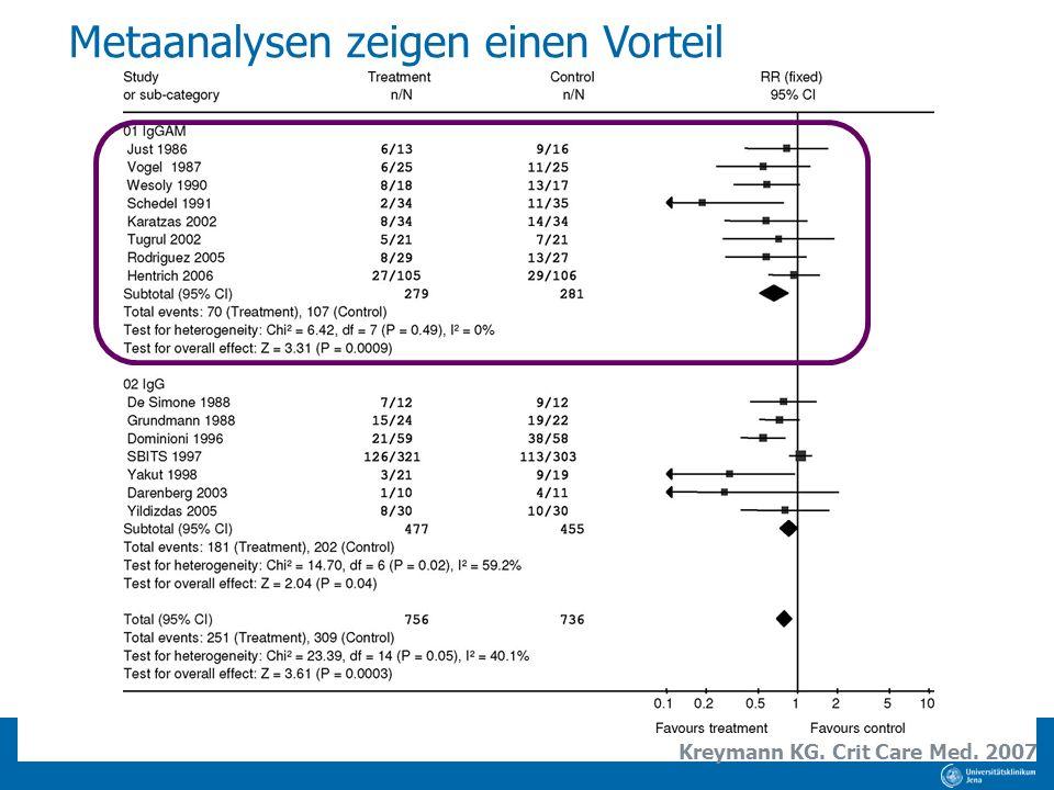 Metaanalysen zeigen einen Vorteil Kreymann KG. Crit Care Med. 2007