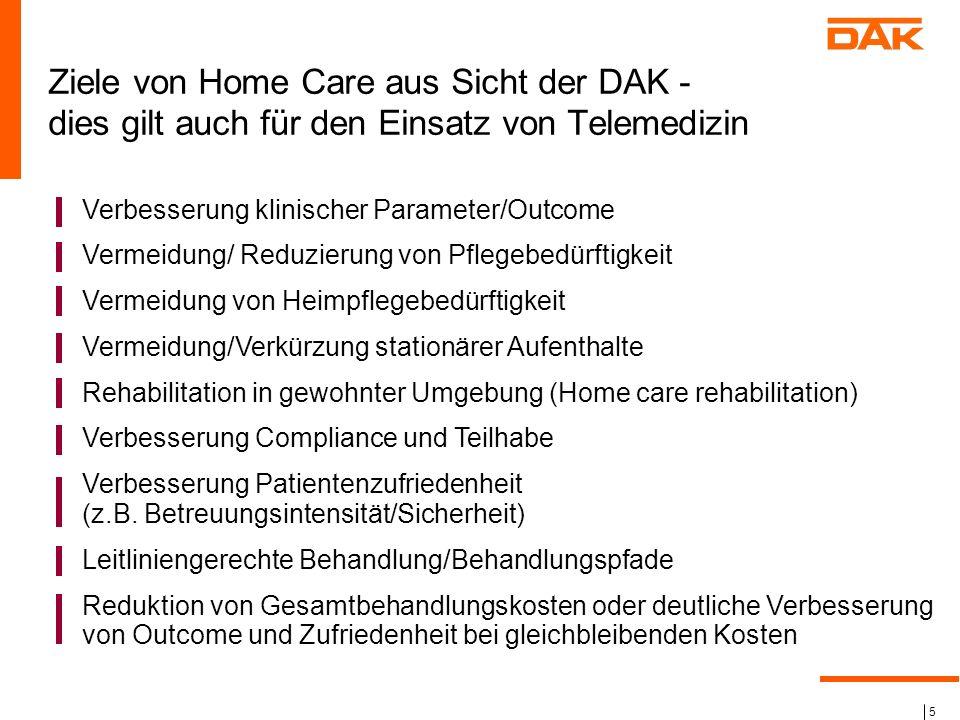 5 Ziele von Home Care aus Sicht der DAK - dies gilt auch für den Einsatz von Telemedizin Verbesserung klinischer Parameter/Outcome Vermeidung/ Reduzie