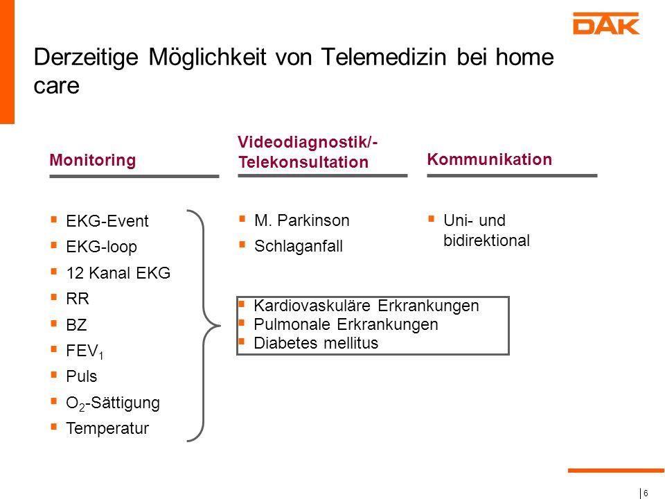 6 Kommunikation Uni- und bidirektional Derzeitige Möglichkeit von Telemedizin bei home care Videodiagnostik/- Telekonsultation M. Parkinson Schlaganfa