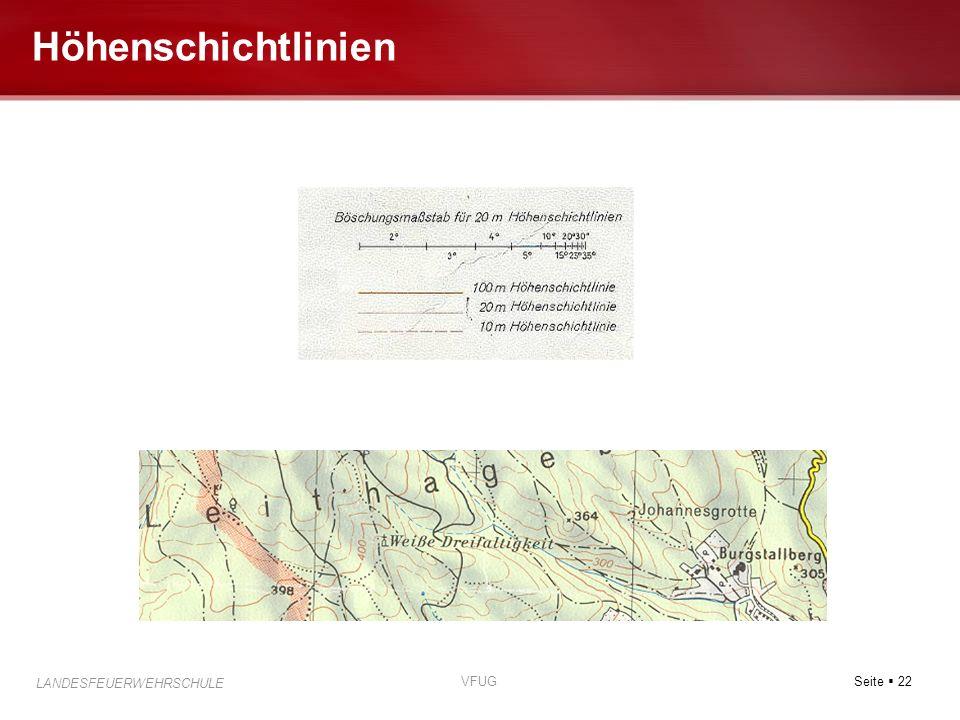 Seite 22 LANDESFEUERWEHRSCHULE VFUG Höhenschichtlinien