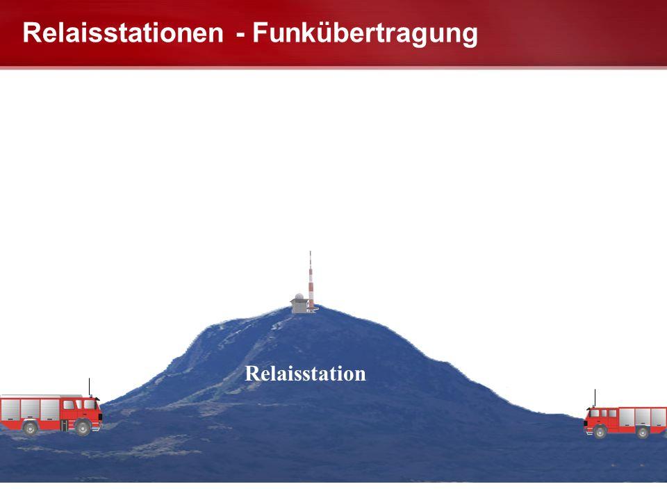 Seite 40 LANDESFEUERWEHRSCHULE VFUG Relaisstationen - Funkübertragung Relaisstation