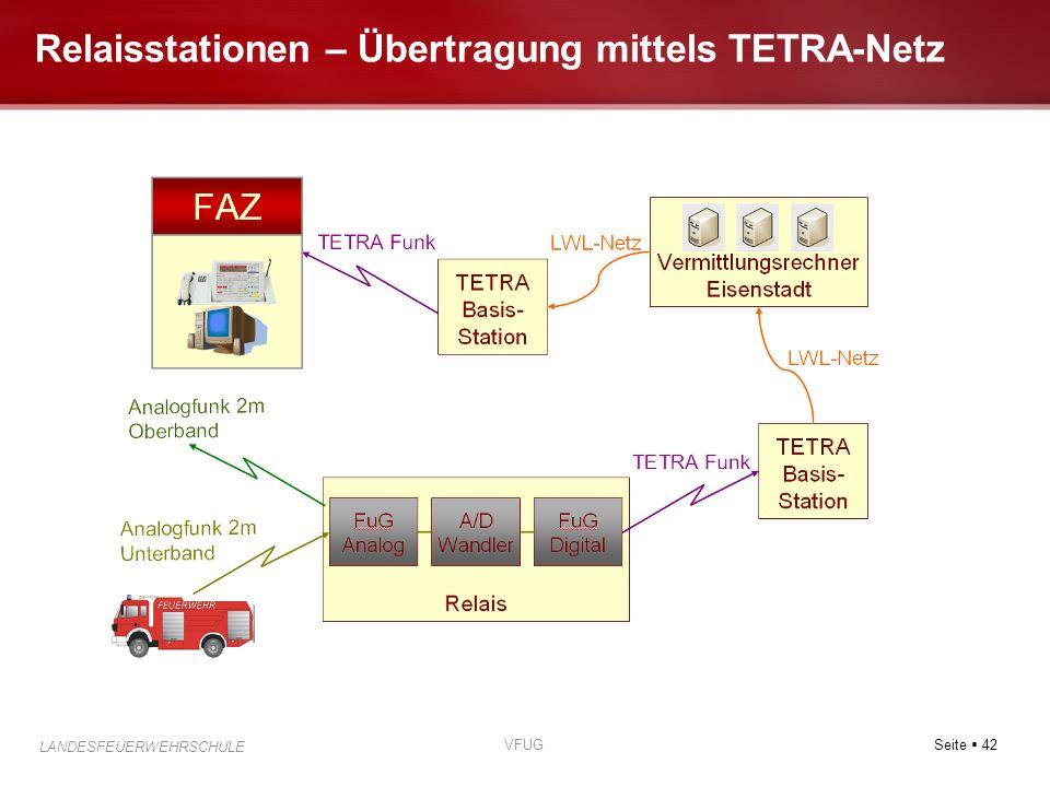 Seite 42 LANDESFEUERWEHRSCHULE VFUG Relaisstationen – Übertragung mittels TETRA-Netz
