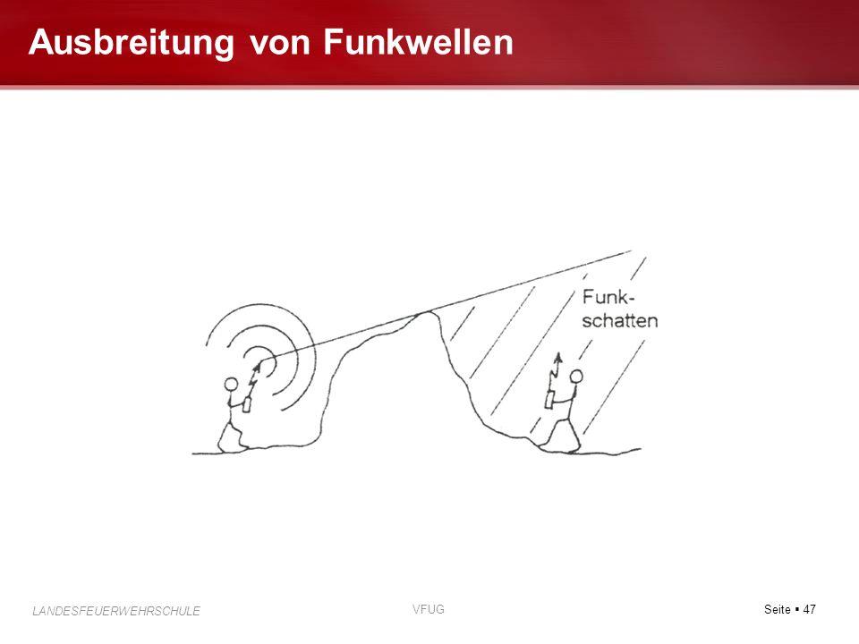 Seite 47 LANDESFEUERWEHRSCHULE VFUG Ausbreitung von Funkwellen