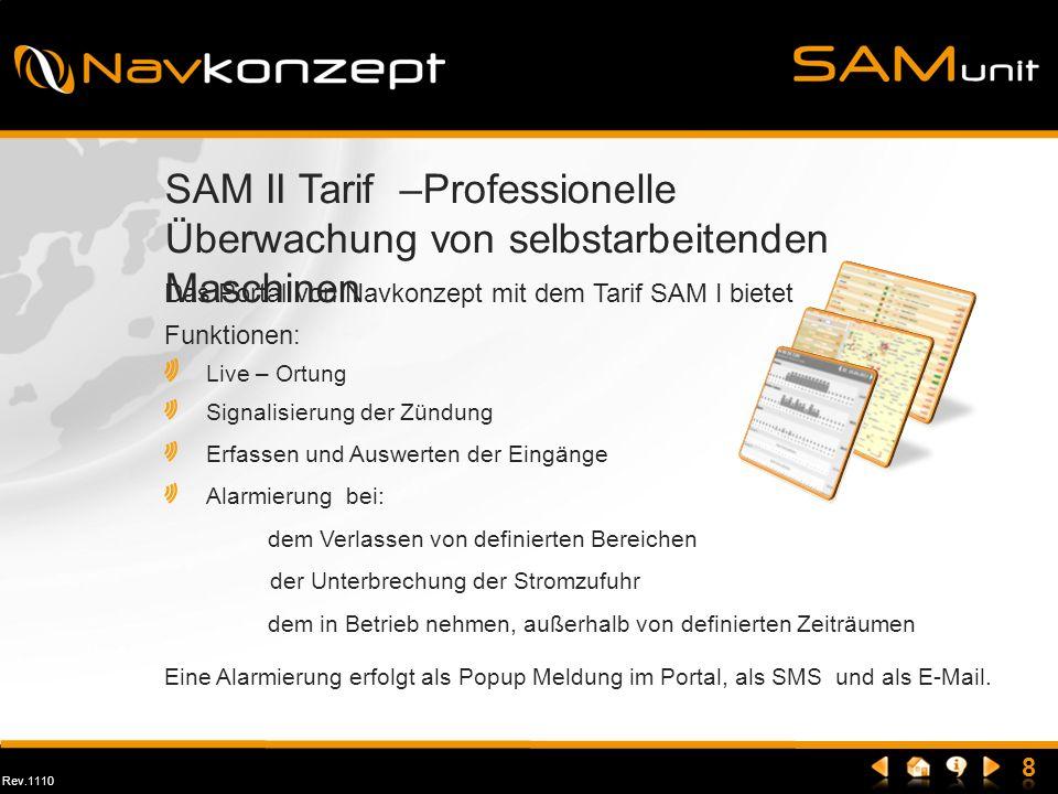 Rev.1110 SAM II Tarif –Professionelle Überwachung von selbstarbeitenden Maschinen Das Portal von Navkonzept mit dem Tarif SAM I bietet Funktionen: Liv