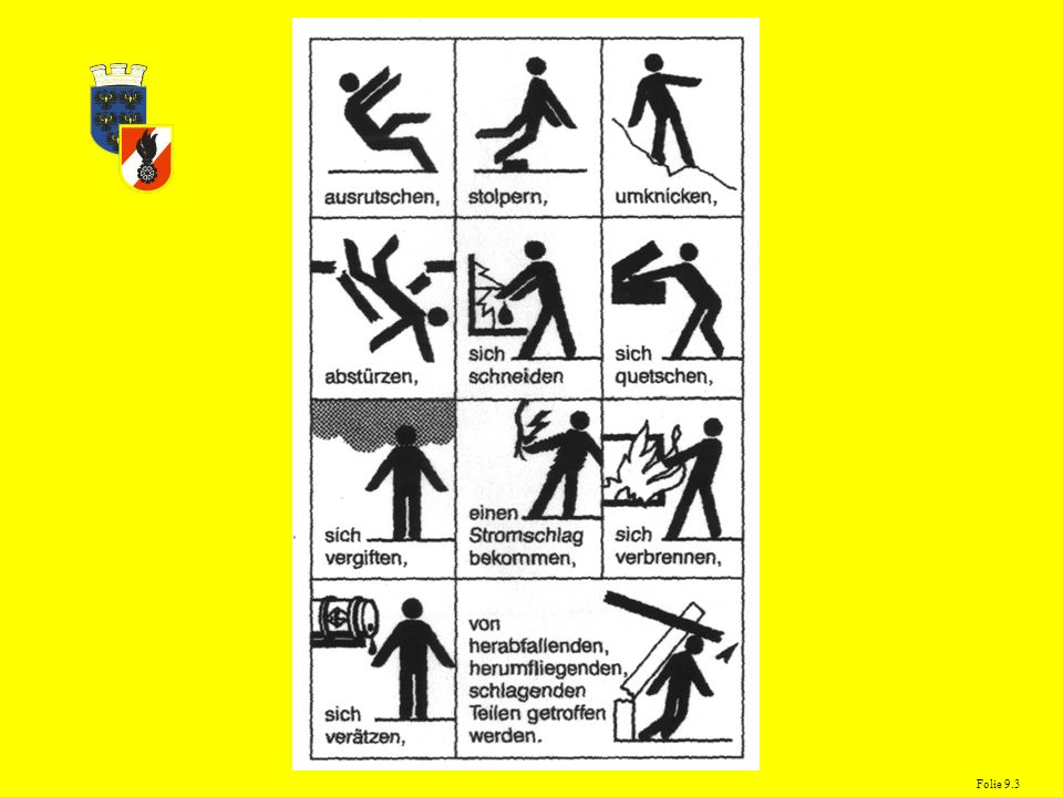 Sicheres Verhalten im Feuerwehrdienst ist wenn man.... weiß, wie man Gefahren nicht entstehen lässt oder sie beseitigt, sie meidet, umgeht, ihnen ausw