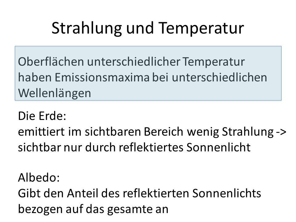 Strahlung und Temperatur Oberflächen unterschiedlicher Temperatur haben Emissionsmaxima bei unterschiedlichen Wellenlängen Die Erde: emittiert im sichtbaren Bereich wenig Strahlung -> sichtbar nur durch reflektiertes Sonnenlicht Albedo: Gibt den Anteil des reflektierten Sonnenlichts bezogen auf das gesamte an