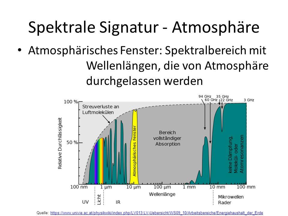 Spektrale Signatur - Atmosphäre Atmosphärisches Fenster: Spektralbereich mit Wellenlängen, die von Atmosphäre durchgelassen werden Quelle: https://www.univie.ac.at/physikwiki/index.php/LV013:LV-Uebersicht/WS09_10/Arbeitsbereiche/Energiehaushalt_der_Erdehttps://www.univie.ac.at/physikwiki/index.php/LV013:LV-Uebersicht/WS09_10/Arbeitsbereiche/Energiehaushalt_der_Erde