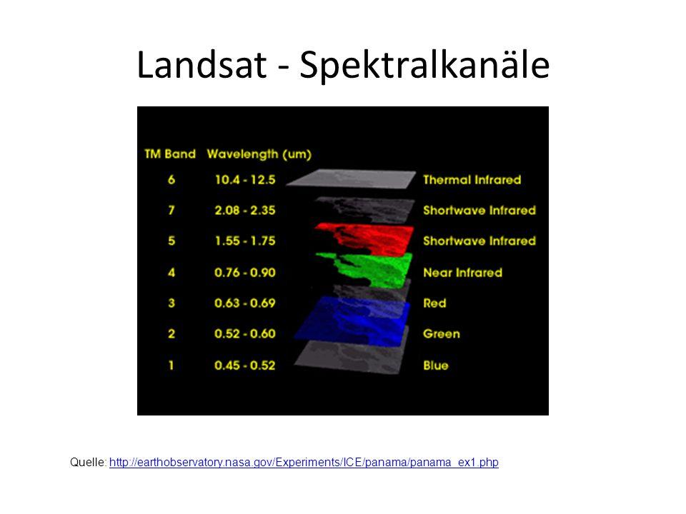 Landsat - Spektralkanäle Quelle: http://earthobservatory.nasa.gov/Experiments/ICE/panama/panama_ex1.phphttp://earthobservatory.nasa.gov/Experiments/ICE/panama/panama_ex1.php
