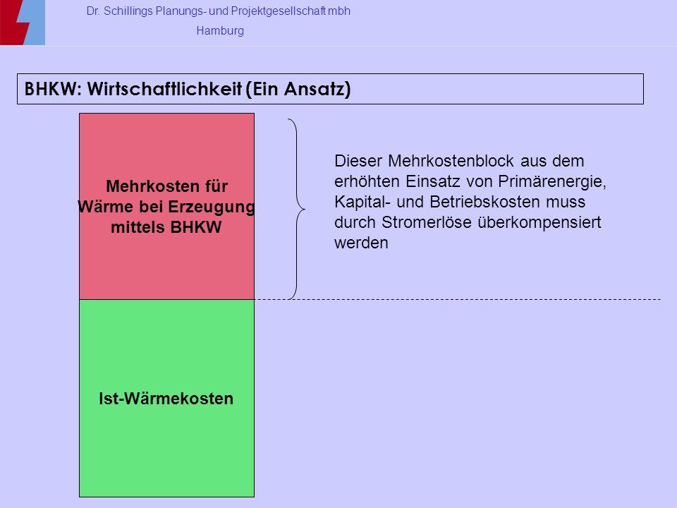 Dr. Schillings Planungs- und Projektgesellschaft mbh Hamburg BHKW: Wirtschaftlichkeit (Ein Ansatz) Ist-Wärmekosten Mehrkosten für Wärme bei Erzeugung