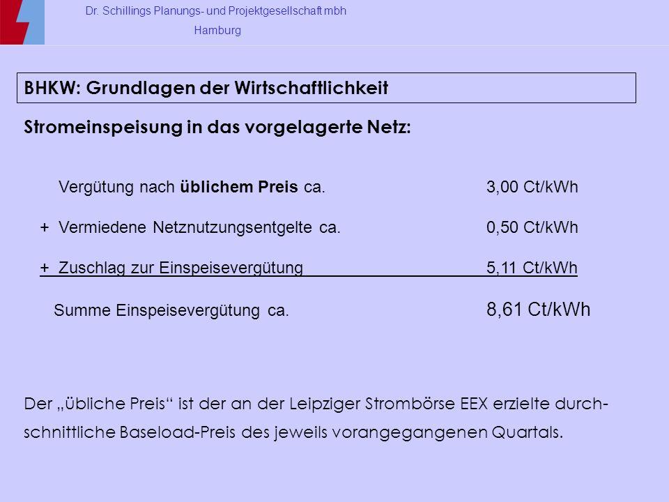 Dr. Schillings Planungs- und Projektgesellschaft mbh Hamburg BHKW: Grundlagen der Wirtschaftlichkeit Stromeinspeisung in das vorgelagerte Netz: Vergüt