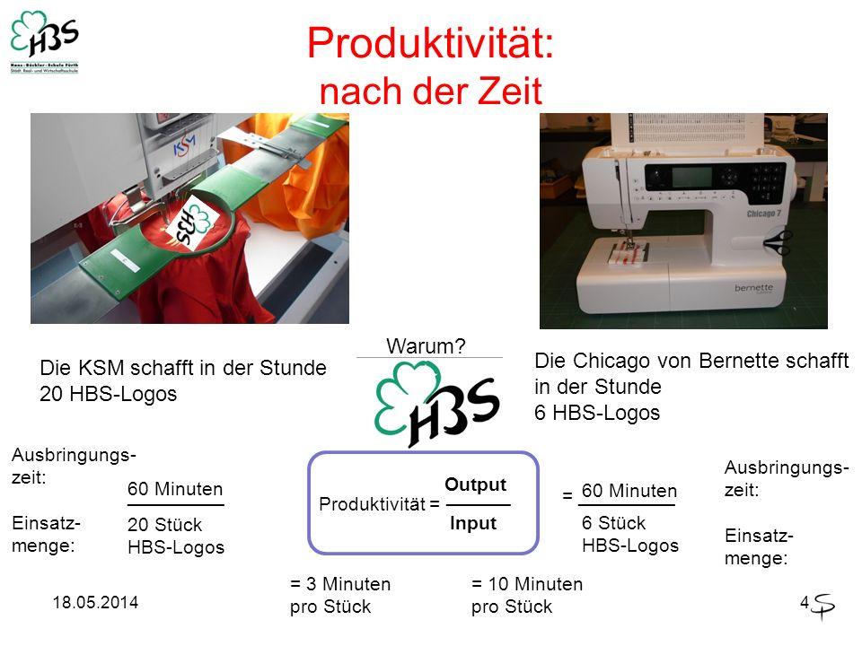18.05.20144 Produktivität: nach der Zeit Warum? Die KSM schafft in der Stunde 20 HBS-Logos Die Chicago von Bernette schafft in der Stunde 6 HBS-Logos