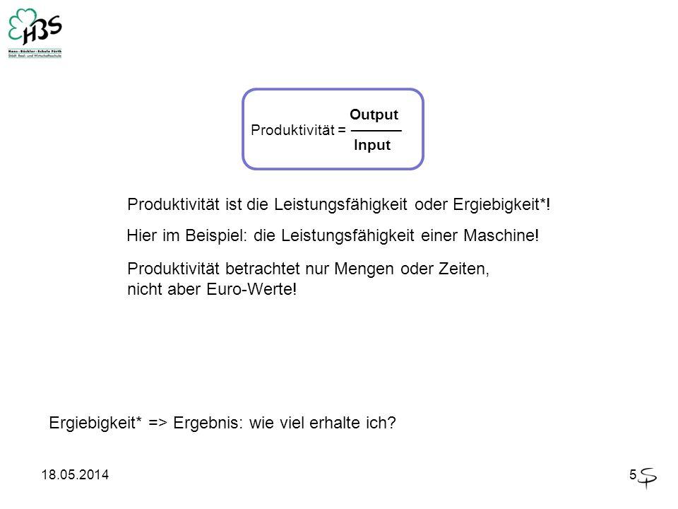 18.05.20145 Input Output Produktivität = ______ Produktivität ist die Leistungsfähigkeit oder Ergiebigkeit*! Hier im Beispiel: die Leistungsfähigkeit