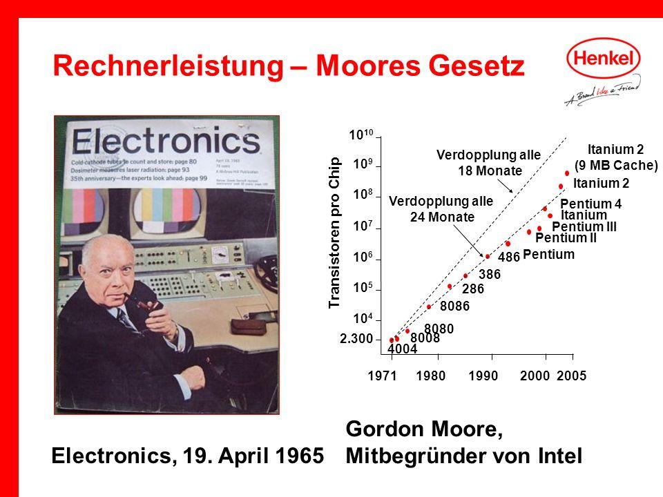 Rechnerleistung – Moores Gesetz Transistoren pro Chip10 10 9 10 8 10 7 10 6 10 5 10 4 2.300 19711980199020002005 Verdopplung alle 18 Monate Verdopplun