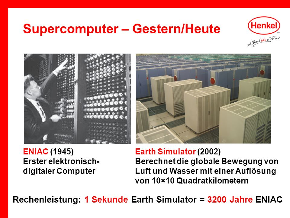 Supercomputer – Gestern/Heute ENIAC (1945) Erster elektronisch- digitaler Computer Earth Simulator (2002) Berechnet die globale Bewegung von Luft und