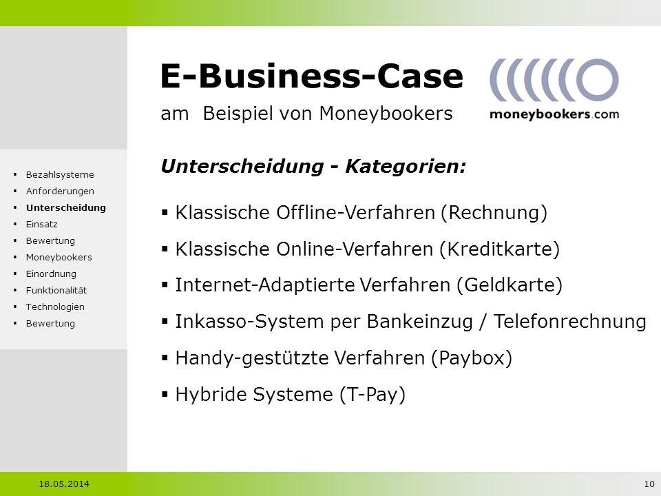 E-Business-Case am Beispiel von Moneybookers Unterscheidung - Kategorien: Klassische Offline-Verfahren (Rechnung) Klassische Online-Verfahren (Kreditk