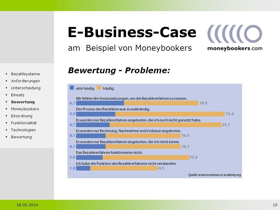 E-Business-Case am Beispiel von Moneybookers Bewertung - Probleme: 18. Mai 2014 18.05.2014 Bezahlsysteme Anforderungen Unterscheidung Einsatz Bewertun