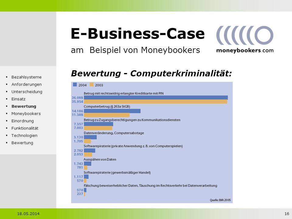 E-Business-Case am Beispiel von Moneybookers Bewertung - Computerkriminalität: 18. Mai 2014 18.05.2014 Bezahlsysteme Anforderungen Unterscheidung Eins