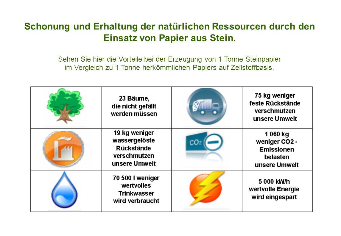 Schonung und Erhaltung der natürlichen Ressourcen durch den Einsatz von Papier aus Stein. Sehen Sie hier die Vorteile bei der Erzeugung von 1 Tonne St