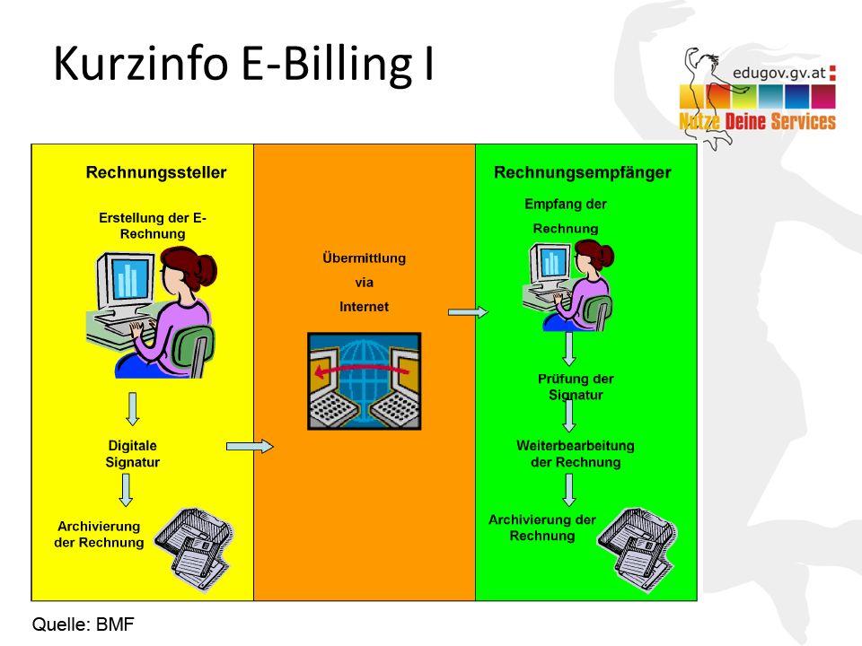 17 Kurzinfo E-Billing I