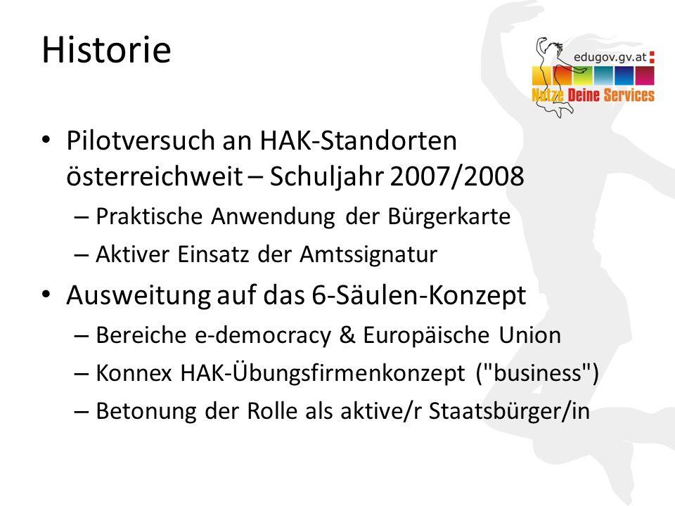 4 Historie Pilotversuch an HAK-Standorten österreichweit – Schuljahr 2007/2008 – Praktische Anwendung der Bürgerkarte – Aktiver Einsatz der Amtssignat