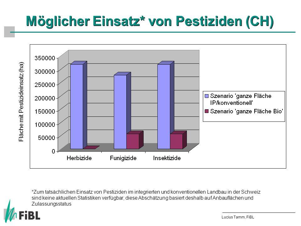 Pestizidmonitoring Bioprodukte 2003-05 N=875, % gemessener Proben Bundesverband Naturkost Naturwaren (BNN), Deutschland Proben aus D, Europa und anderen Ländern GS Wyss
