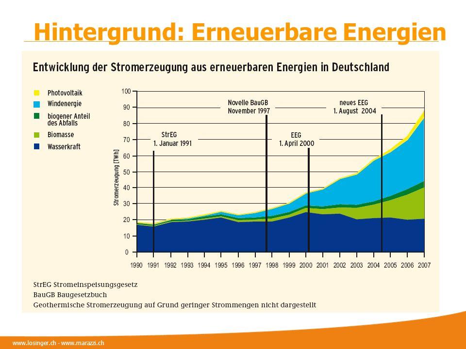 www.losinger.ch - www.marazzi.ch Hintergrund: Erneuerbare Energien