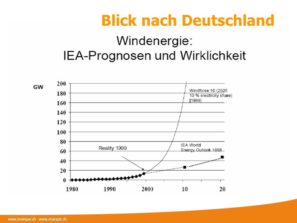 www.losinger.ch - www.marazzi.ch Blick nach Deutschland