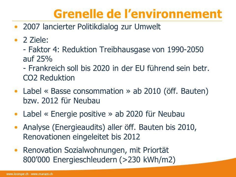 www.losinger.ch - www.marazzi.ch Grenelle de lenvironnement 2007 lancierter Politikdialog zur Umwelt 2 Ziele: - Faktor 4: Reduktion Treibhausgase von