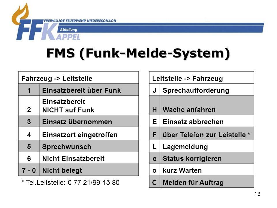 13 FMS (Funk-Melde-System) Fahrzeug -> LeitstelleLeitstelle -> Fahrzeug 1Einsatzbereit über FunkJSprechaufforderung 2 Einsatzbereit NICHT auf FunkHWac
