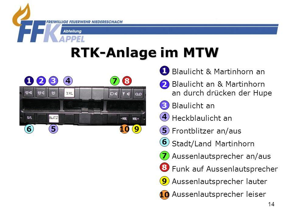 14 RTK-Anlage im MTW 1234 56 9 10 7 8 Blaulicht & Martinhorn an Blaulicht an & Martinhorn an durch drücken der Hupe Blaulicht an Heckblaulicht an Fron