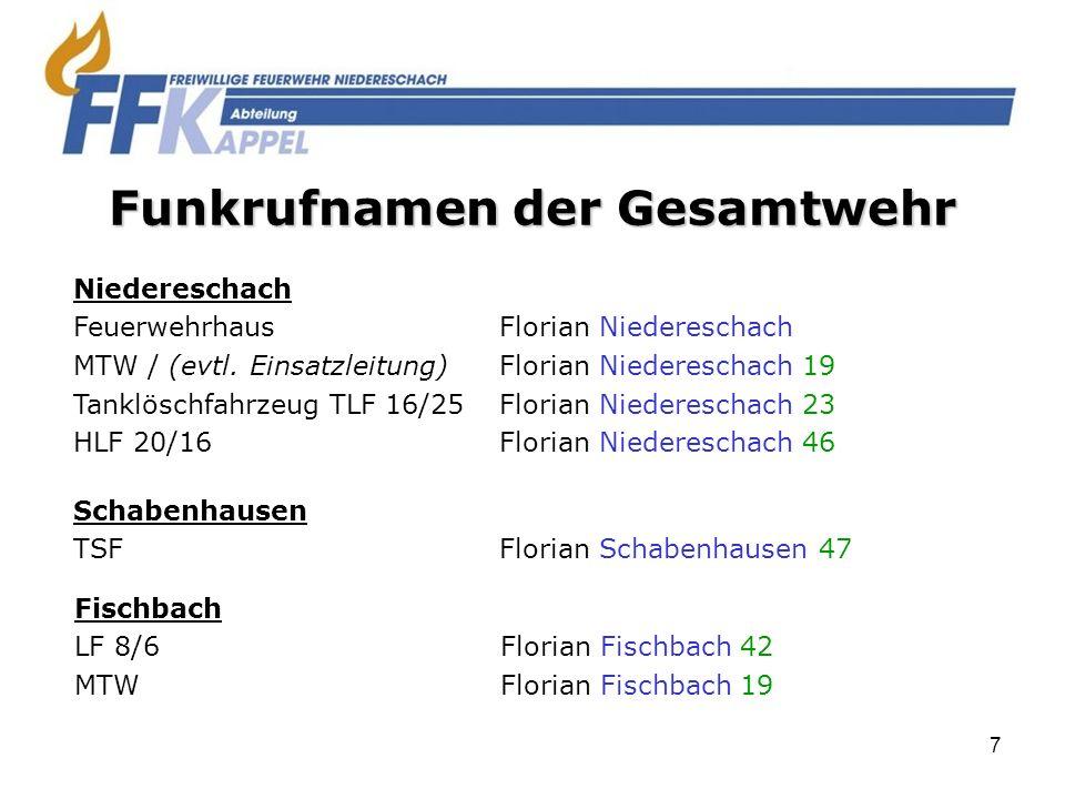 7 Funkrufnamen der Gesamtwehr Niedereschach FeuerwehrhausFlorian Niedereschach MTW / (evtl. Einsatzleitung)Florian Niedereschach 19 Tanklöschfahrzeug