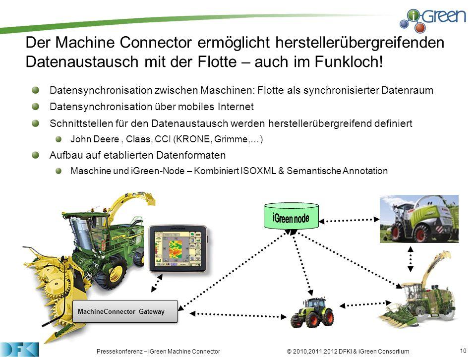 Pressekonferenz – iGreen Machine Connector © 2010,2011,2012 DFKI & iGreen Consortium Der Machine Connector ermöglicht herstellerübergreifenden Datenau