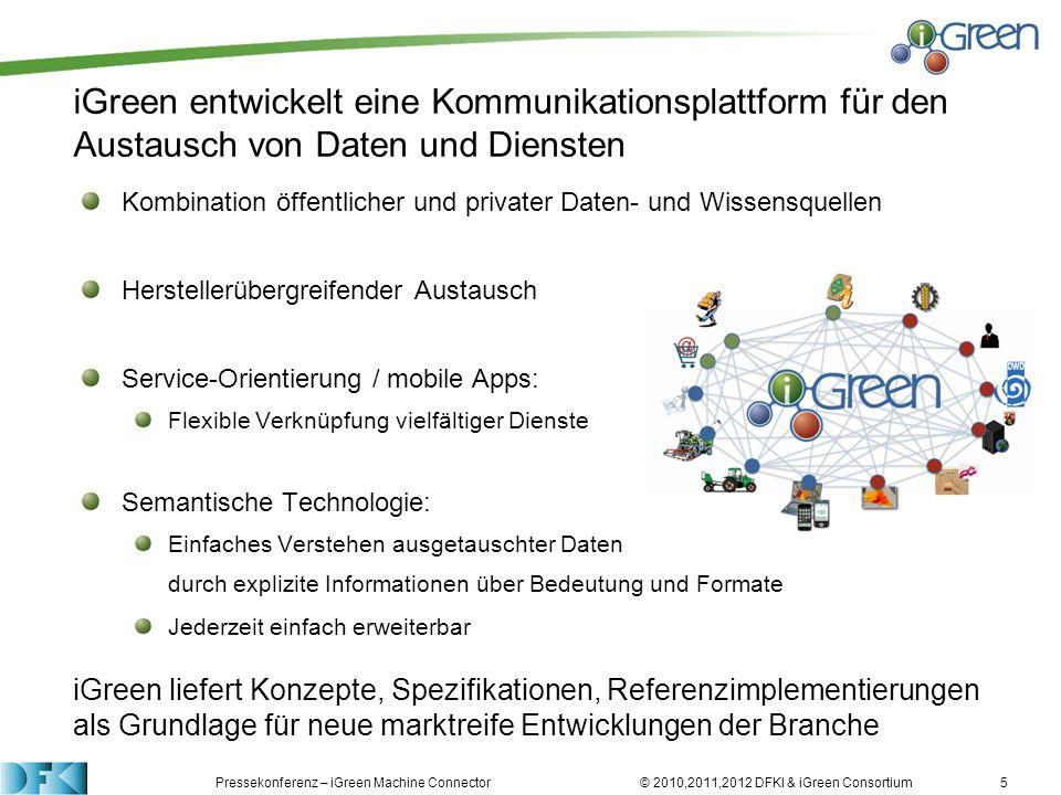 Pressekonferenz – iGreen Machine Connector © 2010,2011,2012 DFKI & iGreen Consortium5 iGreen entwickelt eine Kommunikationsplattform für den Austausch