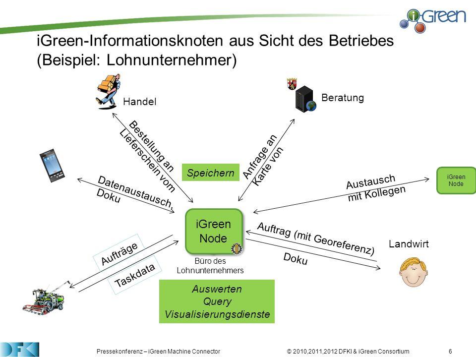 Pressekonferenz – iGreen Machine Connector © 2010,2011,2012 DFKI & iGreen Consortium iGreen-Informationsknoten aus Sicht des Betriebes (Beispiel: Lohn