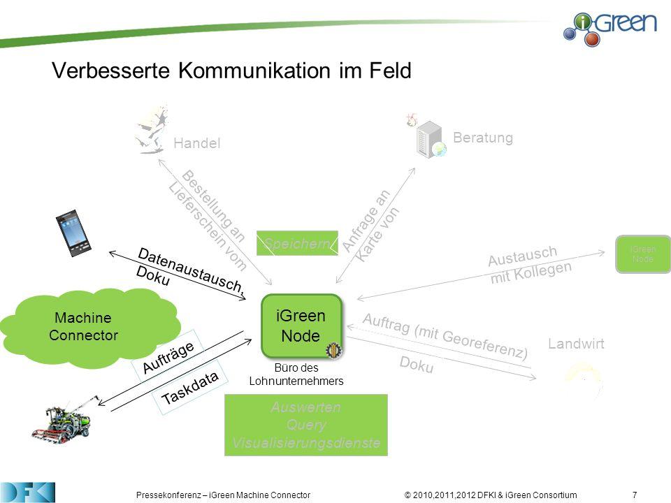 Pressekonferenz – iGreen Machine Connector © 2010,2011,2012 DFKI & iGreen Consortium Verbesserte Kommunikation im Feld iGreen Node Büro des Lohnuntern