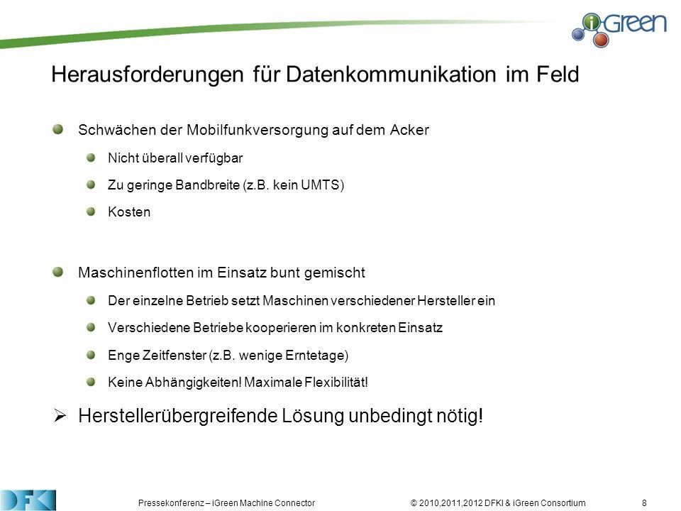 Pressekonferenz – iGreen Machine Connector © 2010,2011,2012 DFKI & iGreen Consortium Herausforderungen für Datenkommunikation im Feld Schwächen der Mo