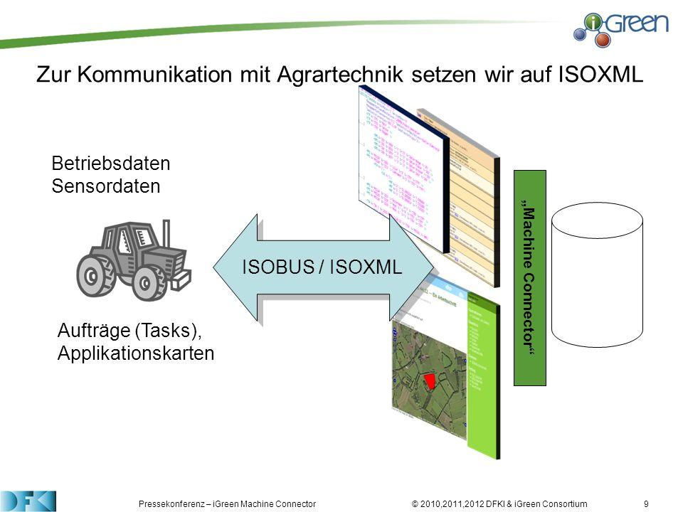 Pressekonferenz – iGreen Machine Connector © 2010,2011,2012 DFKI & iGreen Consortium9 Zur Kommunikation mit Agrartechnik setzen wir auf ISOXML Betrieb