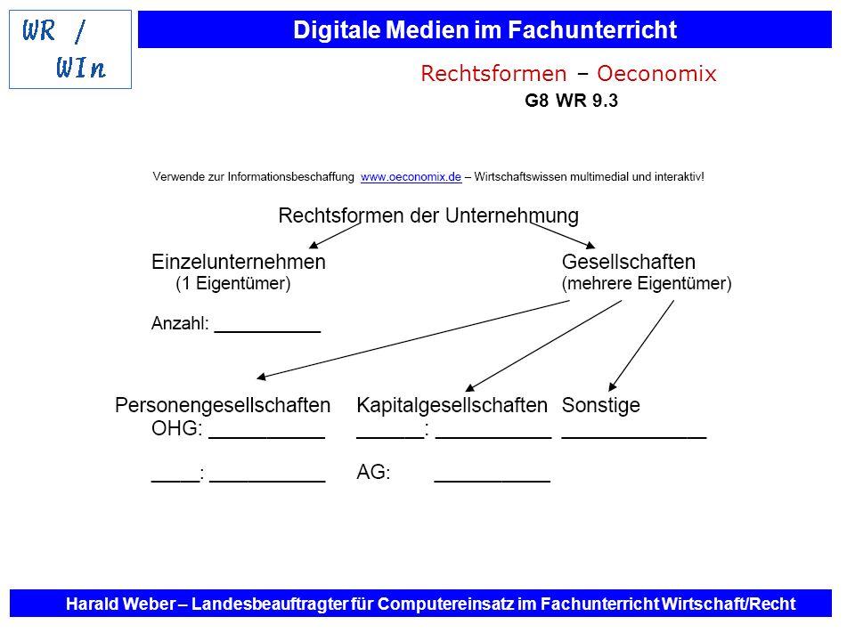 Digitale Medien im Fachunterricht Harald Weber – Landesbeauftragter für Computereinsatz im Fachunterricht Wirtschaft/Recht Rechtsformen – Oeconomix G8