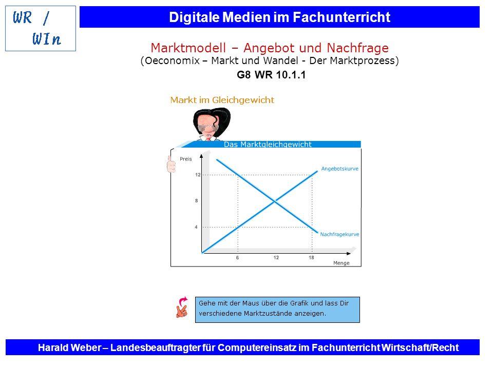 Digitale Medien im Fachunterricht Harald Weber – Landesbeauftragter für Computereinsatz im Fachunterricht Wirtschaft/Recht Marktmodell – Angebot und N