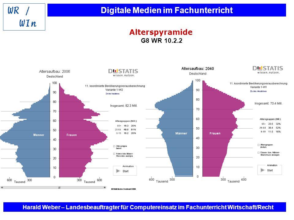 Digitale Medien im Fachunterricht Harald Weber – Landesbeauftragter für Computereinsatz im Fachunterricht Wirtschaft/Recht Alterspyramide G8 WR 10.2.2