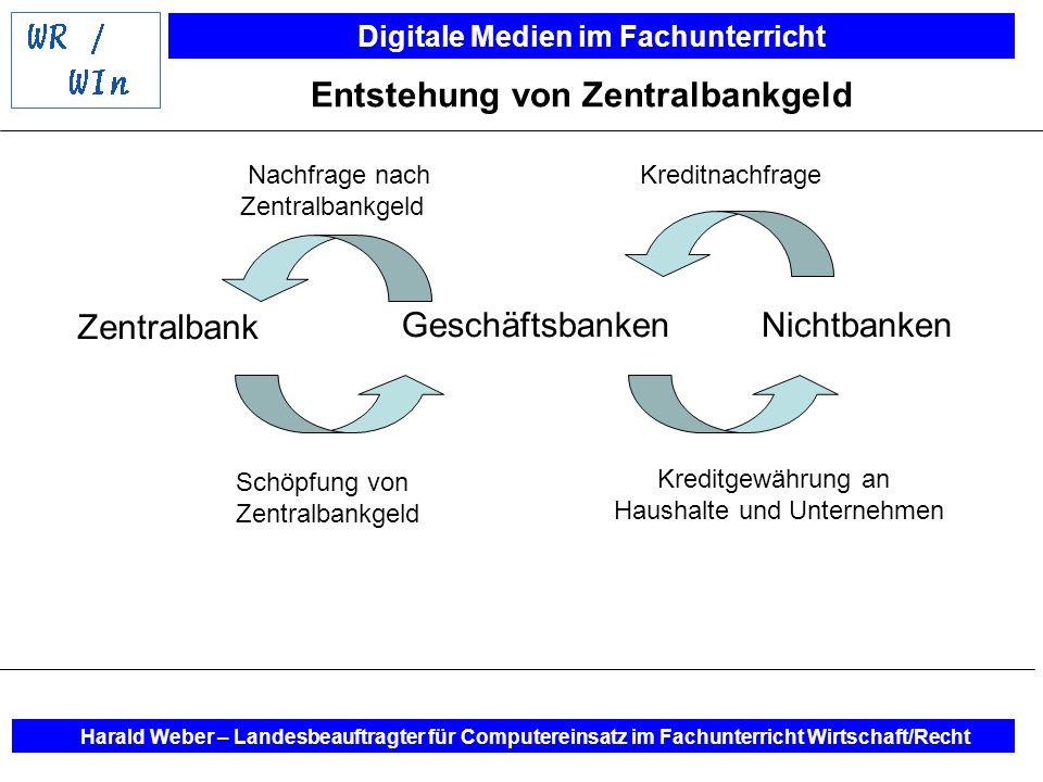 Digitale Medien im Fachunterricht Harald Weber – Landesbeauftragter für Computereinsatz im Fachunterricht Wirtschaft/Recht Entstehung von Zentralbankg