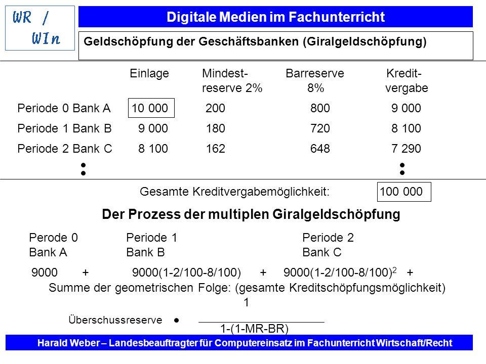 Digitale Medien im Fachunterricht Harald Weber – Landesbeauftragter für Computereinsatz im Fachunterricht Wirtschaft/Recht Geldschöpfung der Geschäfts