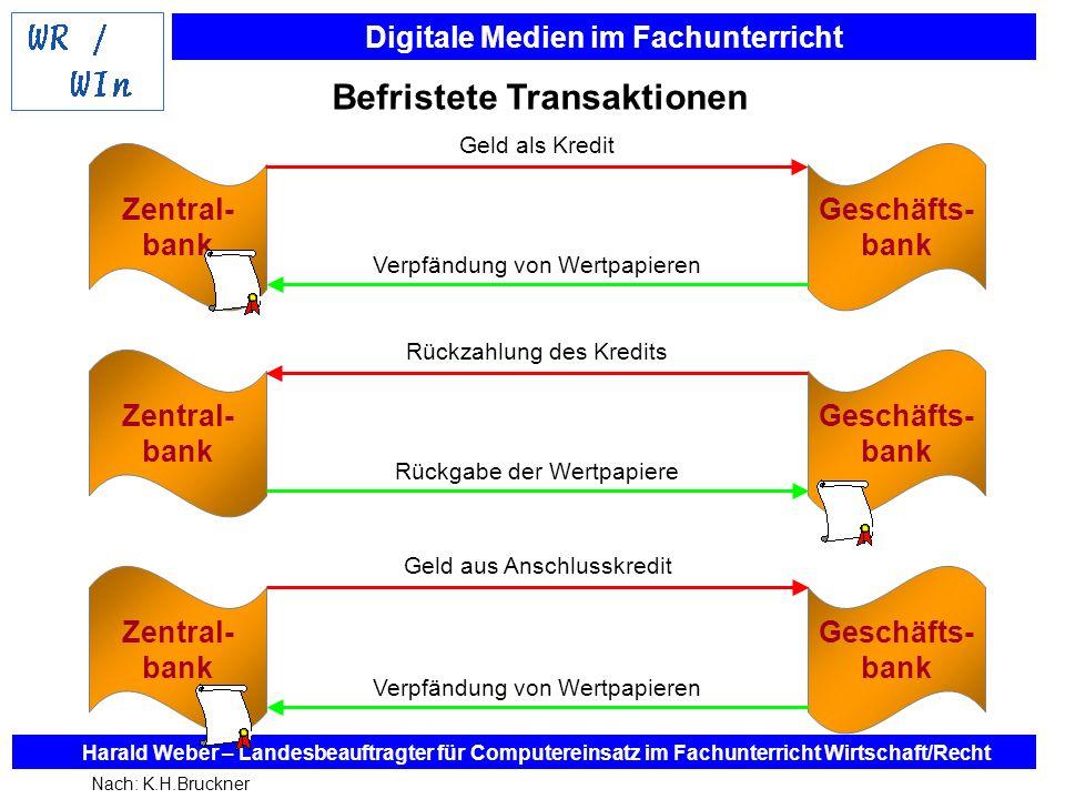 Digitale Medien im Fachunterricht Harald Weber – Landesbeauftragter für Computereinsatz im Fachunterricht Wirtschaft/Recht Zentral- bank Geschäfts- ba