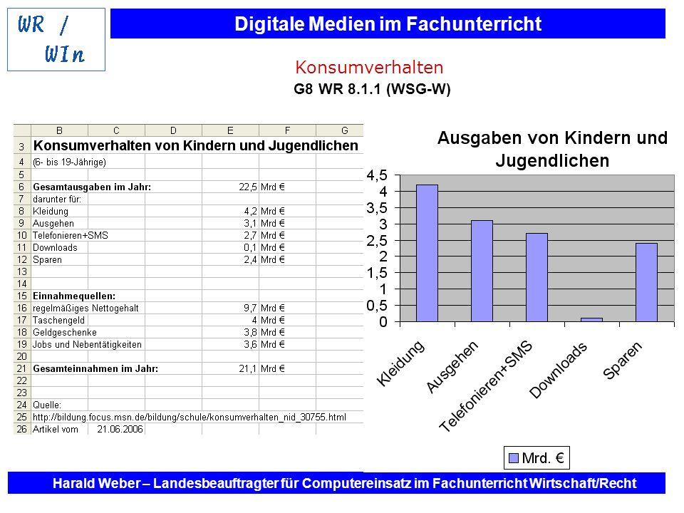 Digitale Medien im Fachunterricht Harald Weber – Landesbeauftragter für Computereinsatz im Fachunterricht Wirtschaft/Recht Unterrichtsbeispiele - Lehrplan G8