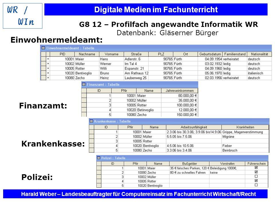 Digitale Medien im Fachunterricht Harald Weber – Landesbeauftragter für Computereinsatz im Fachunterricht Wirtschaft/Recht Einwohnermeldeamt: Finanzam