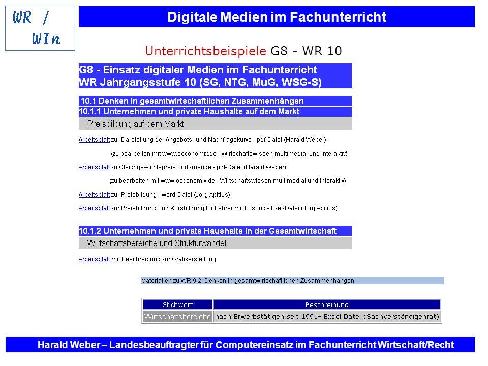 Digitale Medien im Fachunterricht Harald Weber – Landesbeauftragter für Computereinsatz im Fachunterricht Wirtschaft/Recht Unterrichtsbeispiele G8 - W