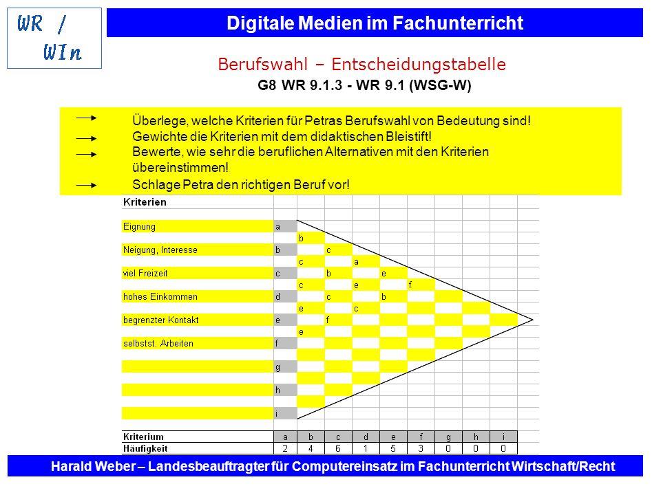 Digitale Medien im Fachunterricht Harald Weber – Landesbeauftragter für Computereinsatz im Fachunterricht Wirtschaft/Recht Berufswahl – Entscheidungstabelle G8 WR 9.1.3 - WR 9.1 (WSG-W)