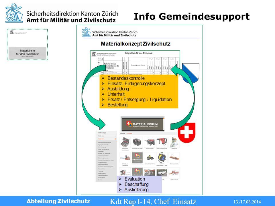 Info Gemeindesupport Kdt Rap I-14, Chef Einsatz 13./17.08.2014 Abteilung Zivilschutz