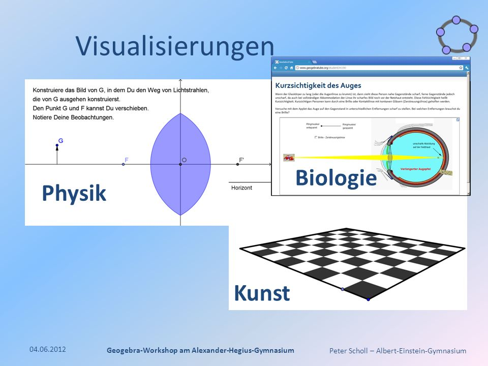 Peter Scholl – Albert-Einstein-Gymnasium Visualisierungen________ 04.06.2012 Geogebra-Workshop am Alexander-Hegius-Gymnasium Physik Kunst Biologie