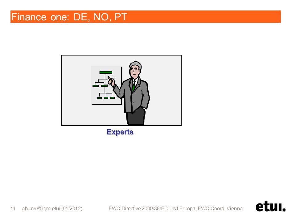 Finance one: DE, NO, PT ah-mv © igm-etui (01/2012) EWC Directive 2009/38/EC UNI Europa, EWC Coord, Vienna 11 Experts